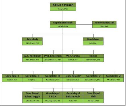 struktur-organisasi2